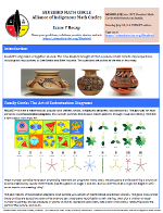 Bluebird Issue 7 Recap - The Art of Factorization Diagrams